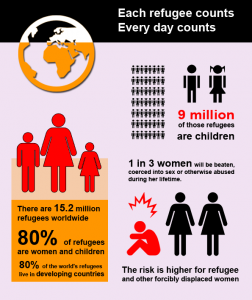 refugees_day-252x300