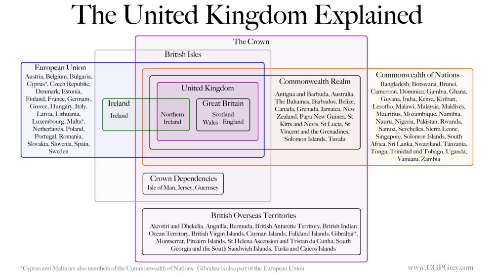 the-united-kingdom-explained